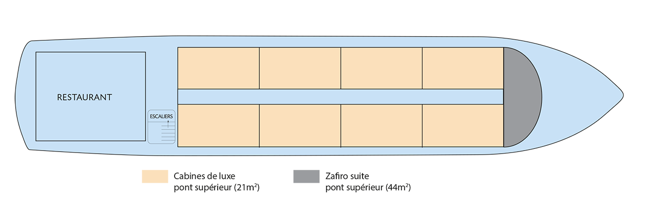 Plan du pont supérieur du Zafiro